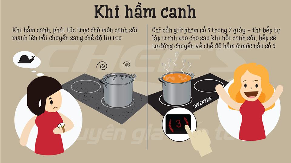 Có gì đặc biệt bên trong bếp từ chefs Inverter ?